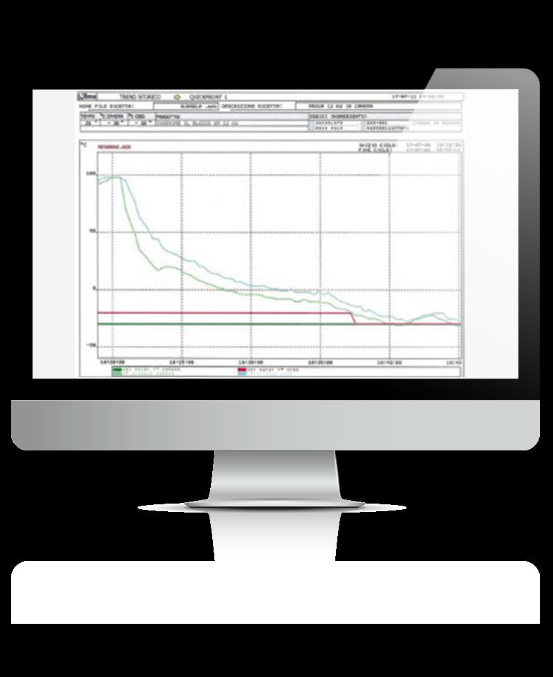 Nilma | Software Trend Controllo Temperatura/Tempo - Software Cucine Professionali Gestione e Controllo