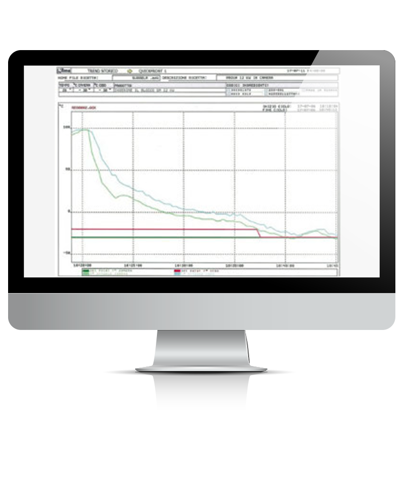 Nilma | Trend - Software for the Monitoring Temperature-Time - Professional Kitchens Software