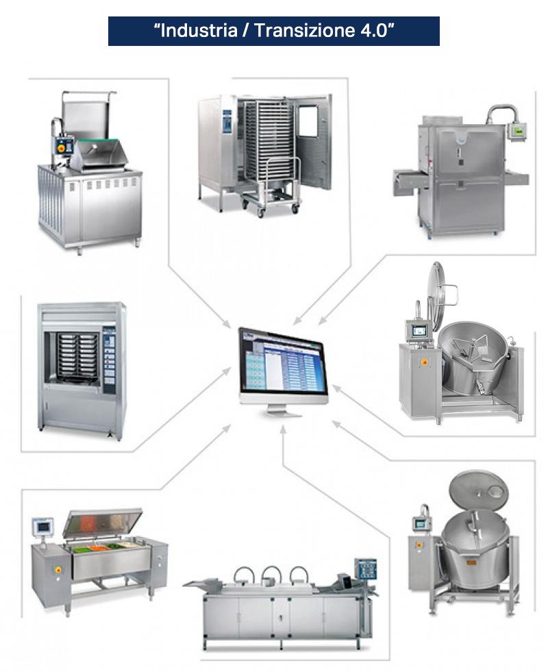 Nilma | Software C.C.M.P. Tracciabilità - Software Cucine Professionali Gestione e Controllo