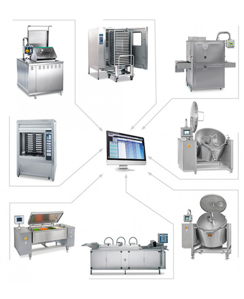 Nilma | Software CCMP Trazabilidad - Software Cocinas Profesionales - Gestión Y Control